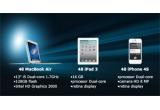 1 x 150.000 EURO(excursie cu un avion privat cu doua destinatii:Suedia si Las Vegas pentru tine + 3 prieteni), 48 x laptop MacBook Air, 48 x iPad 3, 48 x iPhone 4S, 500.000 x pachet tigarete