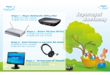 "1 x monitor LCD 19"", 1 x player multimedia O!Play Mini, 1 x router wireless, 1 x casti wireless cu microfon"