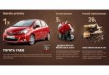 """un autoturism TOYOTA YARIS, 69 CP, Hatchback 5 usi, 3 x premii  """"Nescafe Dolce Gusto"""", 26 x premiu """"Cafea pentru un an"""""""