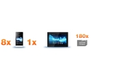 8 x un smartphone SONY Xperia™ U, 180 x un voucher electronic de cumparaturi de 100 euro in Orange.ro, 1 x o tableta Xperia™ Tablet S 16 GB Wi-Fi