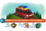 500 x zmeu Tribord cu 2 manere, 50 x ceas walkie-talkie, 400 x board game, 8 x excursie circuit in Romania