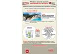1 x vacanta pentru 2 persoane in Lefkada, 250 x set cadou Pellamar format din crema de corp + 2 tuburi pasta de dinti + apa de gura