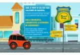 33 x set rucsac (rucsac + sapca + power bank + incarcator de masina + termos + breloc), 1 x voucher de calatorie de 3.000 euro