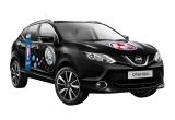 1 x masina Nissan Qashqai, 66 x mini cooler, 165 x minge de fotbal, 13.000 x doza Pepsi de 0.33 l,