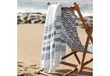 1 x Fluid protecție solara SPF 20 + gel racoritor dupa plaja