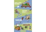2 x Excursie pentru 2 persoane in Noua Zeelanda, 2 x Excursie pentru 2 persoane in Argentina, 2 x Excursie pentru 2 persoane in America de Nord, 2 x Excursie pentru 2 persoane in Tanzania-Zanzibar, 2856 x voucher Kaufland de 100 ron